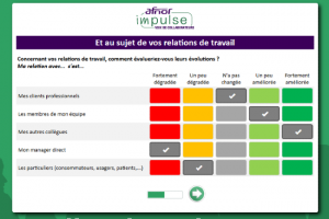 Covid-19 : Afnor Impulse automatise l'évaluation de l'engagement des collaborateurs