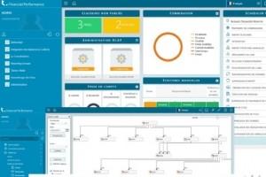 Talentia Software intègre le format XBRL à son logiciel Consolidation et Reporting