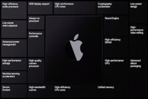 Ce qu'Apple peut apprendre de l'expérience ARM de Microsoft