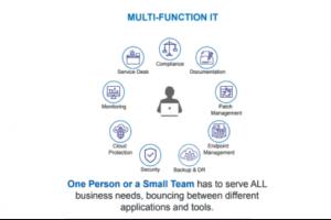 Épauler les entreprises sans vrai service IT