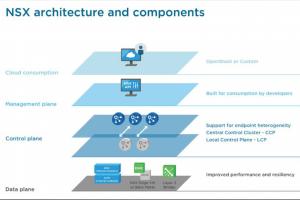 VMware et GCP étendent leur partenariat autour de NSX Load Balancer