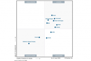 Cohesity et Rubrik d�sormais class�s leaders dans le Magic Quadrant
