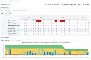 Covid-19 : 5 nouveaux modules pour Oracle Cloud SCM