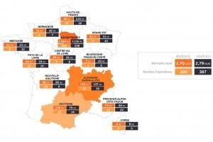 Les start-ups françaises ont levé 2,7 Md€ au 1er semestre 2020