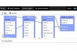 Avec Photon, Salesforce Research cherche à faciliter les requêtes en langage naturel