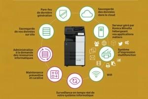 Workplace Hub Pro de Konica Minolta, des multifonctions intégrant une infrastructure IT