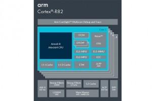 ARM améliore les performances de sa puce stockage avec la Cortex-R82