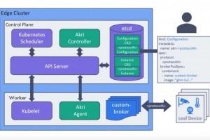 Microsoft connecte Kubernetes au edge avec Akri