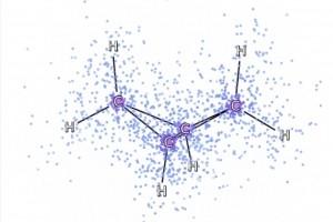 Ferminet de Deepmind : le deep learning pour calculer l'énergie des atomes