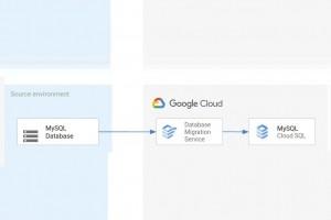 L'outil de migration de bases de donn�es de Google Cloud se d�voile
