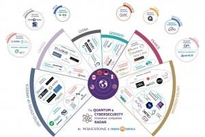 Le quantique a besoin d'une coordination européenne