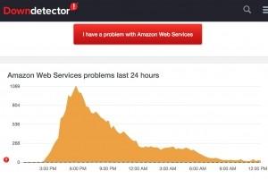 Des services d'AWS en panne plusieurs heures aux Etats-Unis