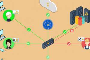 La fondation Linux se lance dans la gestion des identités cloud