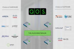 Avec Apstra, Juniper consolide son offre intent based networking