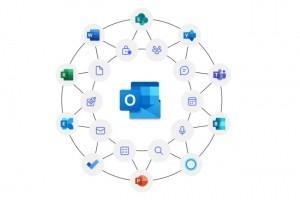 Avec One Outlook, Microsoft veut un client de messagerie et d'agenda unique