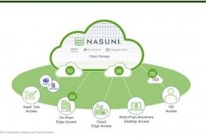 Nasuni noue un partenariat strat�gique avec Google Cloud