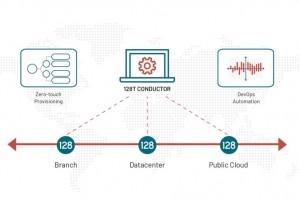 Juniper vient lier les technologies de Mist et 128 Technology