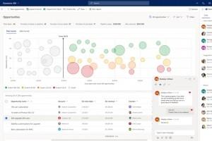 Microsoft renforce les liens de Teams avec Dynamics 365