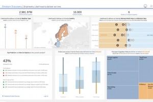 L'IA de Salesforce int�gr�e � Tableau devient Business Science