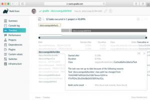 Gradle 7.0 améliore les build incrémentales et supporte Java 16