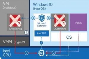 Microsoft Defender bloque le cryptojacking avec TDT d'Intel