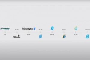 Microsoft mettra fin au support d'Internet Explorer en juin 2022