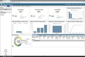 Rockwell Automation s'empare de Plex Systems pour 2,2 Md$