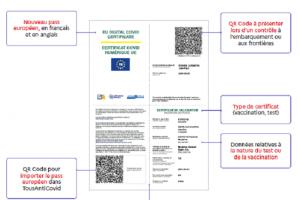 TousAntiCovid�: harmonisation laborieuse pour le pass sanitaire europ�en