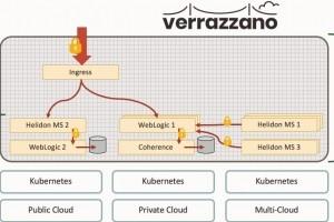 Oracle pr�sente sa plateforme de containers open source Verrazzano pour Kubernetes