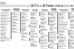 Mitre D3FEND expliqu� : Un graphe de connaissances pour les d�fenseurs de la cybers�curit�