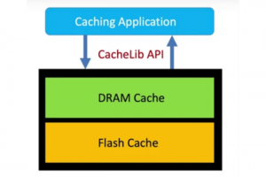 Facebook met en open source son moteur de mise en cache CacheLib