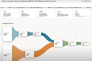 Oracle automatise la g�n�ration de leads avec Fusion Marketing