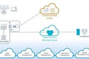 Avec les services Cross-Cloud, VMware veut piloter le multicloud