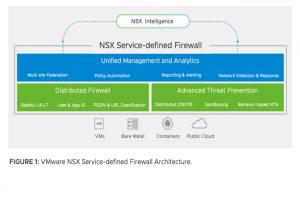 VMworld 2021 : VMware int�gre plus de s�curit� dans NSX
