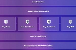 Snyk compl�te ses outils de s�curisation du code pour les d�veloppeurs