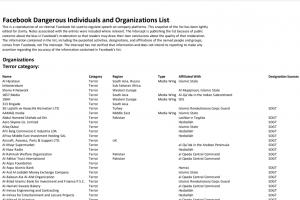 La liste noire de Facebook fuite avec 4 000 noms