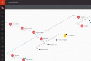 UiPath monte d'un cran la s�curit� du RPA avec CrowdStrike