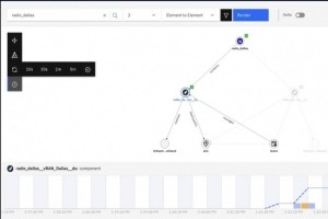 IBM renforce l'automatisation r�seau avec Volta Networks