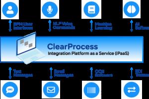 Avec Clear Software, Microsoft muscle Power Platform