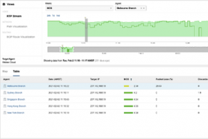 Cisco greffe un zeste de Thousandeyes � Webex