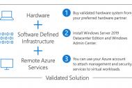 Azure�Stack�arrive en mode�HCI
