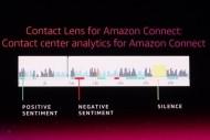 Analyse des conversations dop�e � l'IA avec AWS Contact Lens