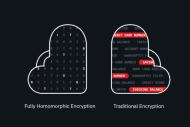 La�Darpa�mobilise Intel et Microsoft sur le chiffrement homomorphe
