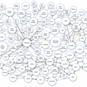 L'Open Data : une mine d'or d'informations