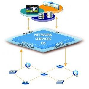 Des SDN pour simplifier la gestion des réseaux