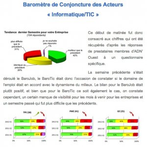 Les « Baros » : des indicateurs pour suivre l'évolution de la filière numérique