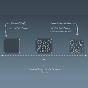 L'architecture microservices consiste à morceler une application en une multitude de petits services indépendants.