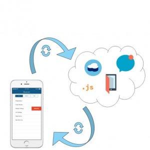 dans le développement d'une application mobile, il est important de prendre en compte la problématique du backend qui génère une énorme quantité de travail. (Crédit IBM)