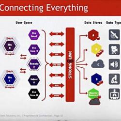 Strongbox assure que la plateforme Stronglink travaille sans agent.