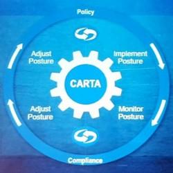Il existe trois phases dans un plan sécurité où Carta peut être appliquée. (Crédit Gartner)